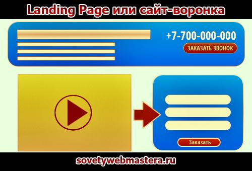 Landing Page или сайт воронка