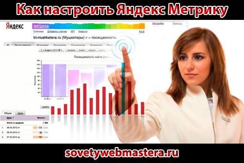 Как настроить Яндекс Метрику