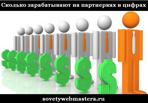 Заработок на партнерских программах в цифрах