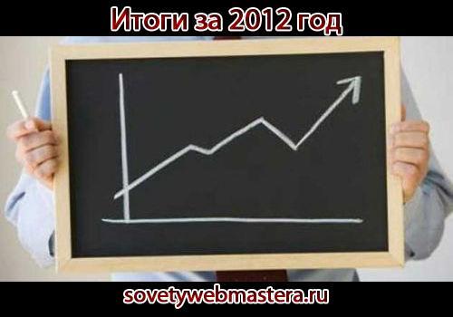 Советы веб-мастера - итоги 2012 года