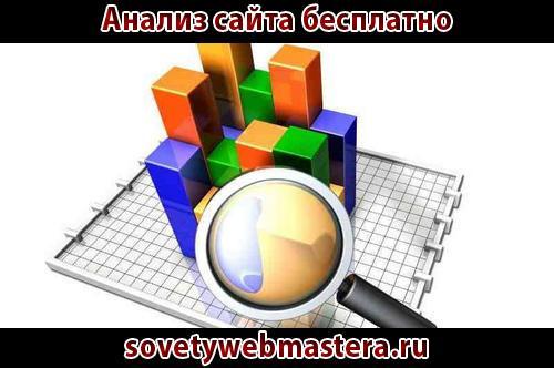 Анализ сайта подробно и бесплатно