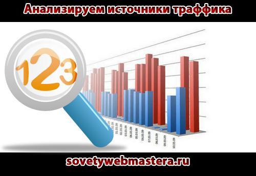 Анализируем источники траффика с помощью Яндекс Метрики