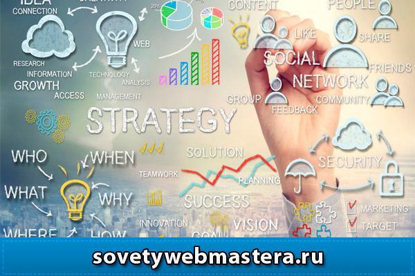 strategy blog - Стратегия ведения блога компании