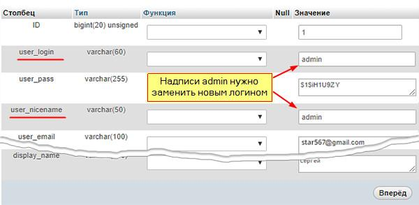 admin wp 1 7 - Как изменить логин admin в Wordpress через базу данных