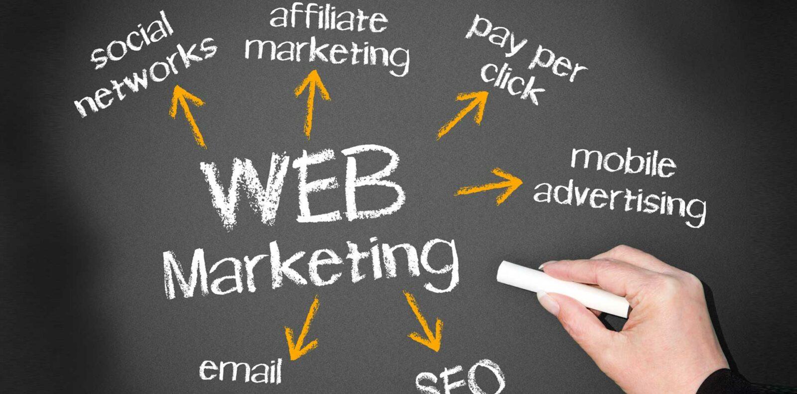 web marketing - Партнерский маркетинг - что это такое и как начать зарабатывать